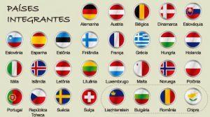 Países Tratado Schengen